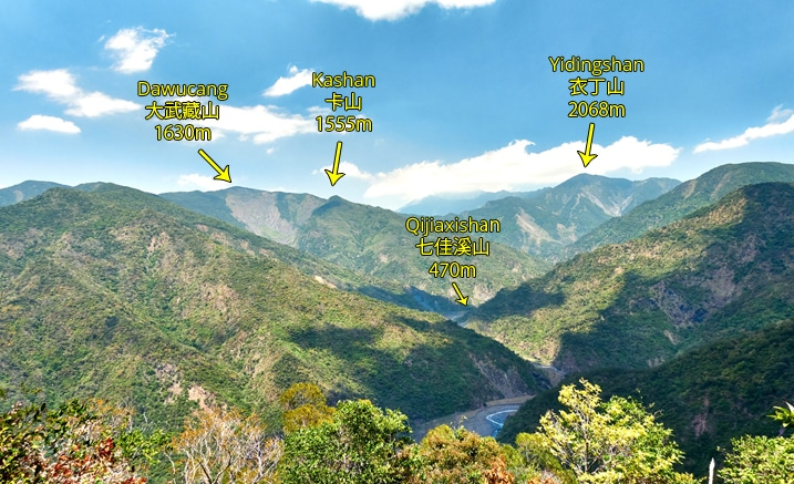 Mountain landscape with riverbed below - mountains labeled - blue sky and white clouds