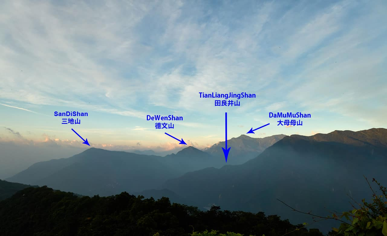 Landscape view of mountains in the distance with names and arrows of each